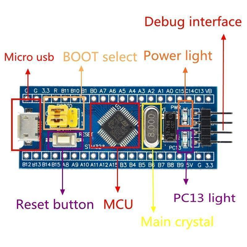 CKS32F103C8T6  CKS32F103 ARM Cortex-M3 Minimum System Development Board In Pakistan