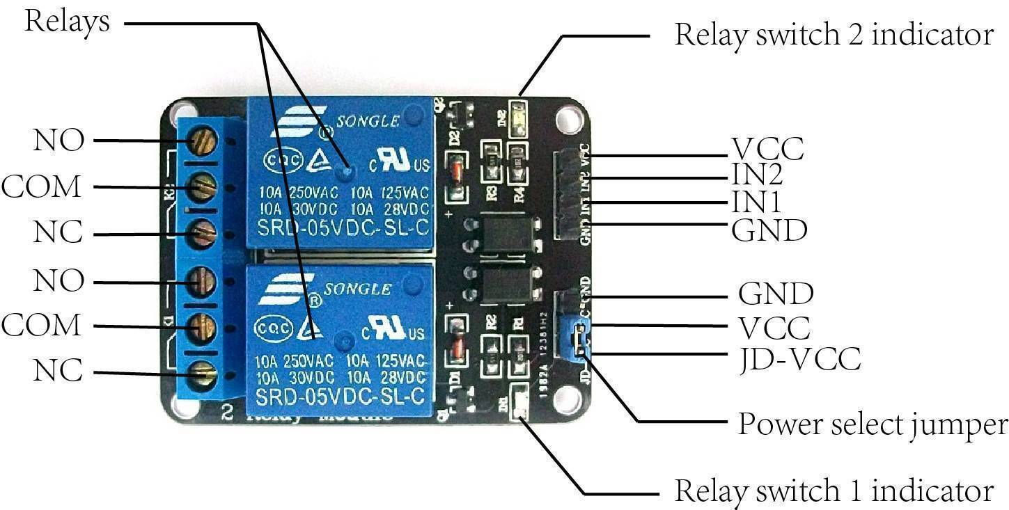 2 Channel Relay Module Relay Board Arduino Relay Module With Optocoupler