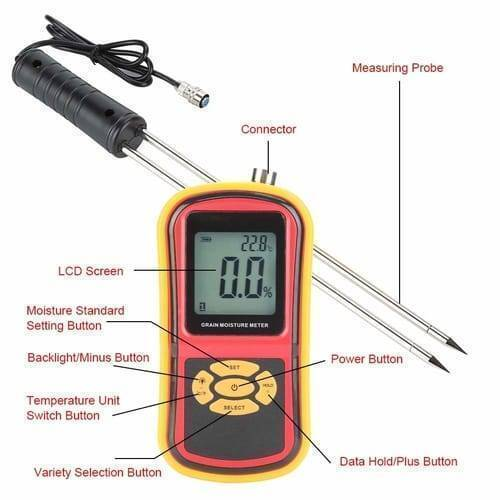 Digital Grain Moisture Meter GM640