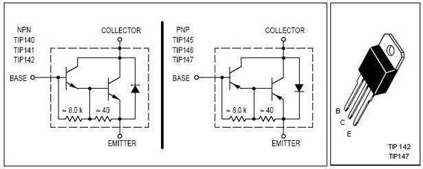TIP147 PNP DARLINGTON TRANSISTOR IN PAKISTAN