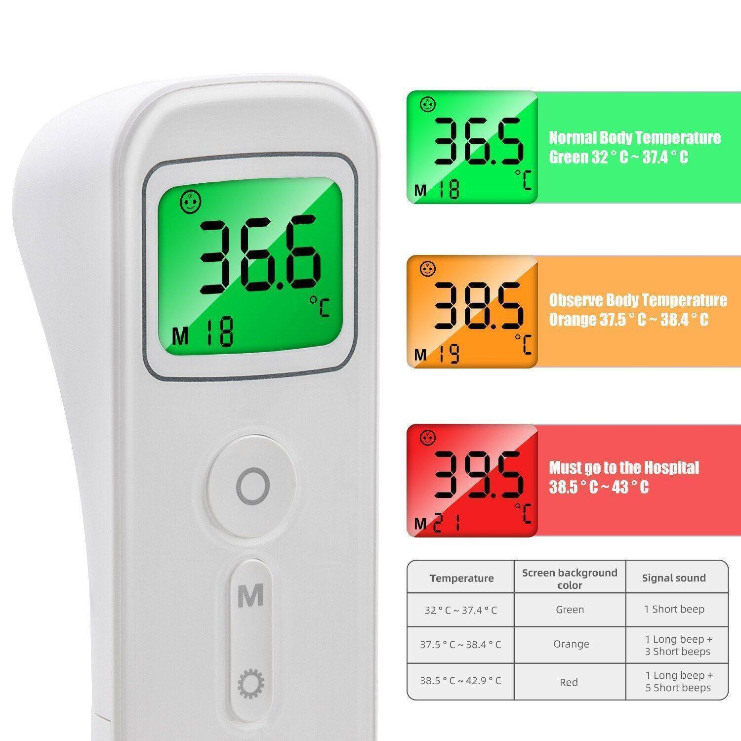 Medical Grade IR Temperature Gun Contactless IR Thermometer E122