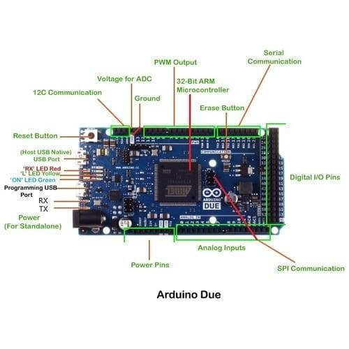 Arduino Due AT91SAM3X8E ARM Cortex-M3 Board With Micro USB Cable