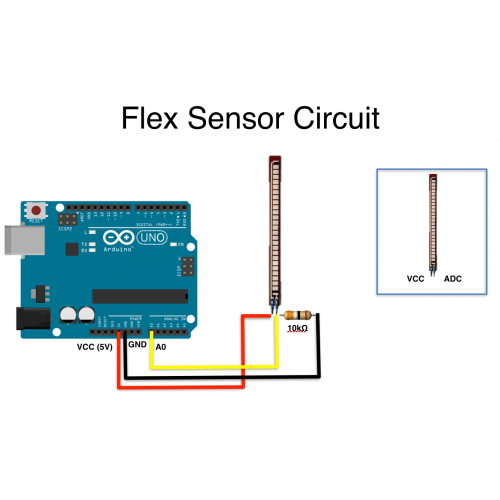 2.2″ Flex Sensor in Pakistan Bend Detection Sensor