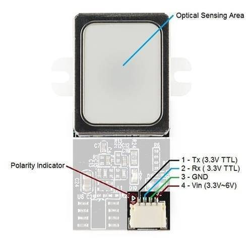 Fingerprint Scanner GT 511C3 Biometric Sensor Module