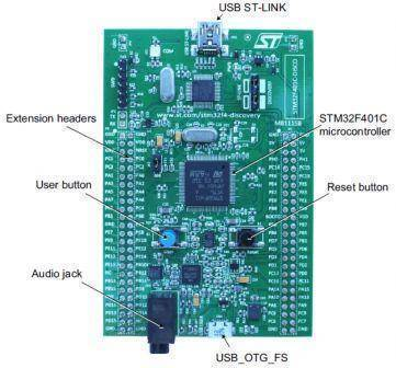 Discovery kit for STM32F401 line